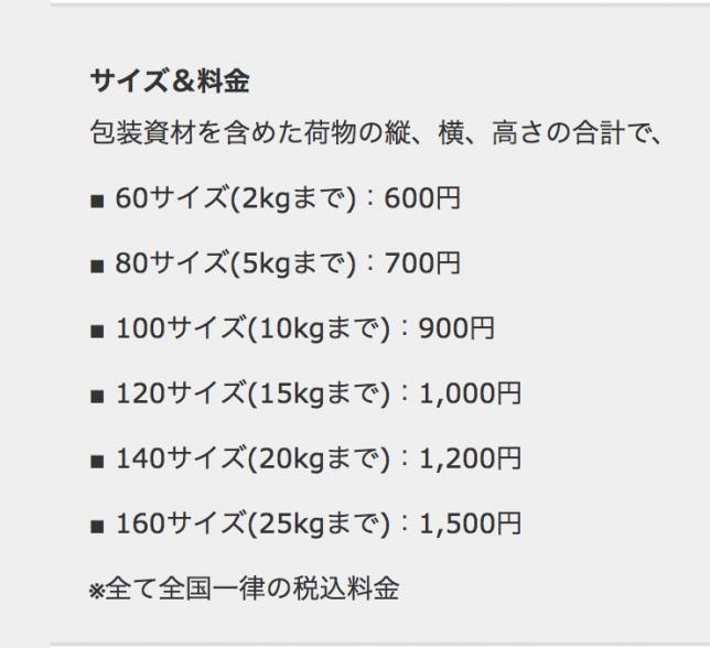 らくらくメルカリ便を使用した場合のヤマトの送料一覧