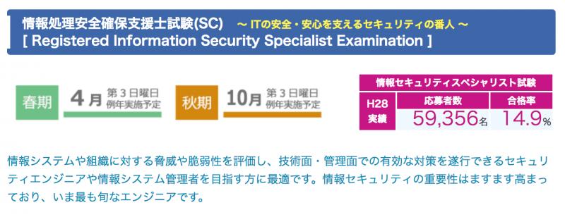 情報処理安全確保支援士概要