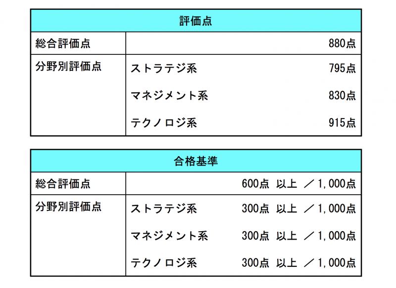it-certificate2-2