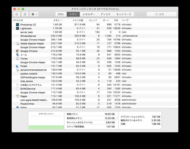 使用済みメモリ12.03GB…